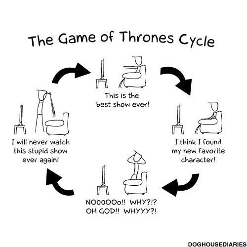 What many people are feeling about #GoTFinale http://t.co/6Gk2wwqC8Z