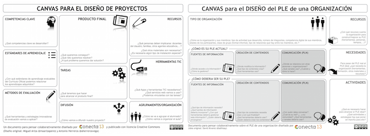 Los #Canvas de @Conecta13: Recursos libres para profes http://t.co/Or8LVfRoTD #ABP #PLE #ABPmooc_INTEF #eduPLEmooc http://t.co/PYGIF03Lrv