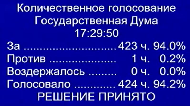 Только что Госдума приняла в первом чтении законопроект, ограничивающий право человека на поиск информации http://t.co/EXdAjgZke7