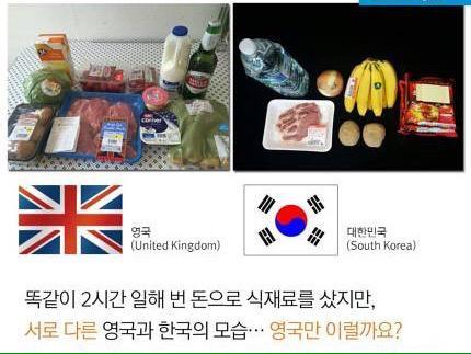 """""""최저시급 2시간의 비교""""-영국과 한국의 최저시급 2시간 임금으로 마트에서 식료품을 구입하고 이를 늘어놓은 모습인데, 비록 상대적 고려 요인이 있다고 하더라도 확연히 다르다. 어디 영국과의 비교만 이렇겠는가? http://t.co/tDZdnzY8Mt"""