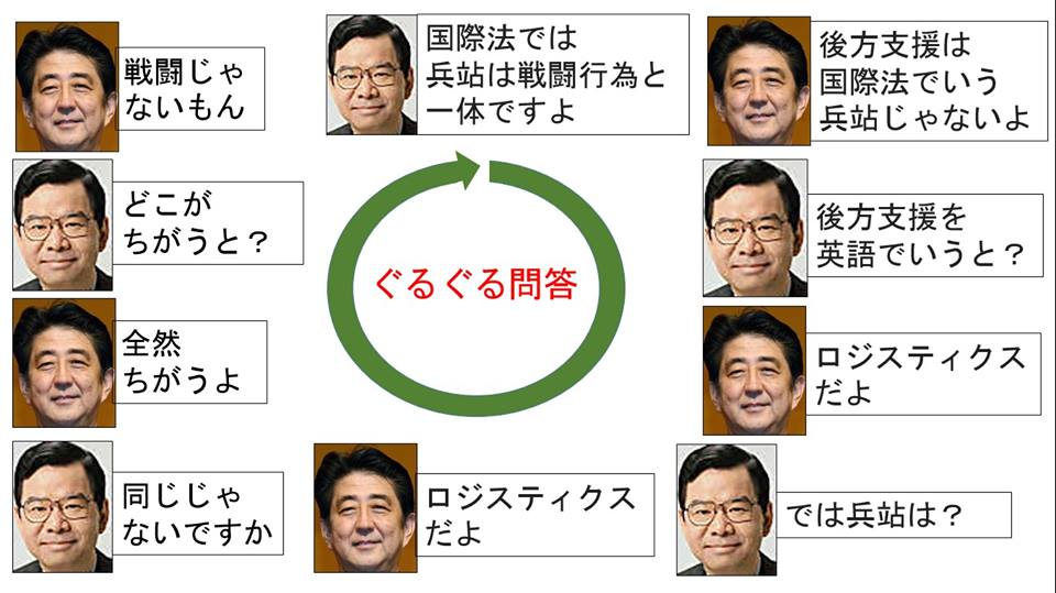 泥憲和氏:作 がんばれCさん。徒労感に負けないで。国民がついてるよ!  しかし、この図を見ているだけでもムカムカするヨ怒 http://t.co/fypCZaTCS4
