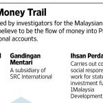 Malaysian investigators on 1MDB believe money flowed to Prime Minister Najib's accounts http://t.co/50DVDpH8Ja http://t.co/4RZuuYfbjA