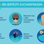 Wonach suchen die Deutschen im #Sommer? #Reise #Tourismus #GoogleTrends http://t.co/WJK6fDDgfs