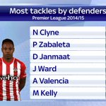 Clyne joins @LFC having made the most tackles of any defender in the @premierleague last season. #SSNHQ http://t.co/5ZeSP8f7tx