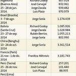 Hasta cuando hay q aceptar estos politicos corruptos y #careraja ? #iquique http://t.co/dKxmNRGmp9