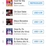 #1 NO BRASIL. DONA E PROPRIETÁRIA ???????????????????? #BuyCoolForTheSummerOniTunes http://t.co/8Rc2uLo0wH