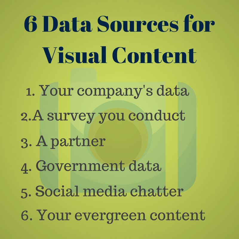 6 Places to Find Data For Infographics, Charts and Visual Content: http://t.co/8dqOQMyrGn http://t.co/ISSQNFhcrD