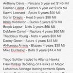 NBA Free Agency Recap http://t.co/ZOYmNLVyci