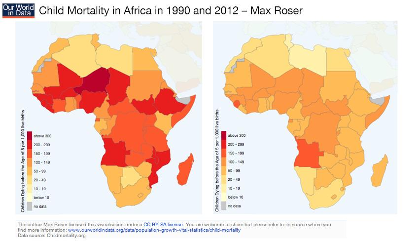Child mortality in Africa is still too high, but it's gotten much better since 1990: http://t.co/mEHobFbgak http://t.co/6uPxcZMERq