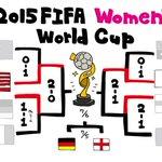 【速報】『なでしこジャパン決勝進出!!!』女子ワールドカップ決勝は日本vsアメリカとなりましたーーーー!!! #FIFAWWC #JPN #USA http://t.co/wsn6bXjtjI