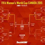 なでしこジャパンが2大会連続でワールドカップ決勝に進出! アメリカとの決勝戦は、日本時間6日(月)8:00キックオフです。がんばれニッポン! http://t.co/e4n824Eiux #JPN #USA http://t.co/52DD4aV7A7