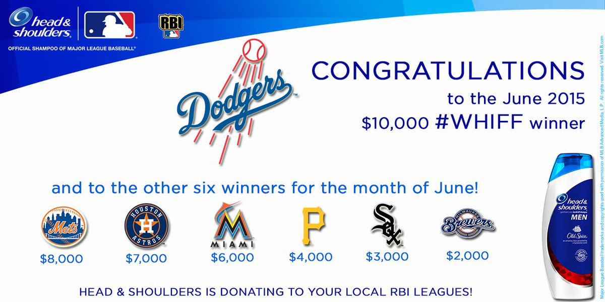 Congrats to our June #Whiff Winners! Each of these @MLB teams have earned a donation to their local @MLBRBI leagues http://t.co/mxpibMRTUK