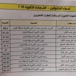 أسماء العشرة المتفوقين في الثانوية العامة .. ألف مبروك للمتفوقين وأولياء أمورهم .. #قطر http://t.co/uBvVaHVaHe