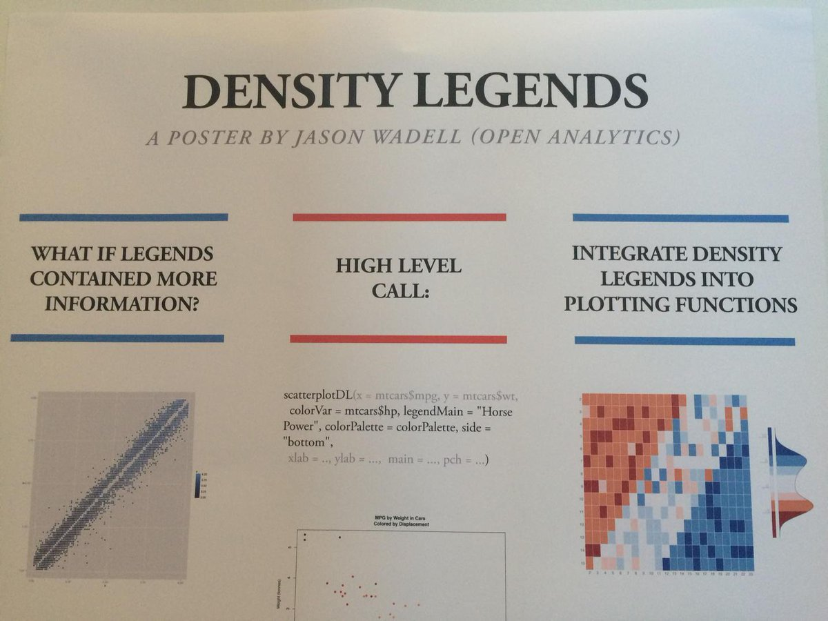 Clever #dataviz idea: use density plots as legends for colorscale charts #user2015 #rstats http://t.co/wlQE3bzmHp
