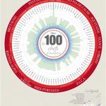 Quand @Yann_Person fait partie des 100 patrons qui vont faire bouger la France, on est fiers ! http://t.co/YvxslKCNGK http://t.co/tpppU9d4B6