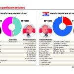 Martinelli y Benicio Robinson pierden elección en la Asamblea vía @EstrellaOnline http://t.co/X8TuaYRFF5 http://t.co/1MiqmeNPim