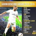 [#Bilan] La saison 2014-2015 de Karim Benzema avec le Real Madrid http://t.co/hmuOynAnpu