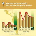 """@TReporta """"Proyección de crecimiento de economía es del 6%"""" @ddelaguardia http://t.co/84ymlSKLaQ"""