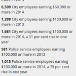 Full story by @bkives: http://t.co/IPdpNUXUgB. Some takeaways when comparing with last year. #Winnipeg #wpgcouncil http://t.co/CzgcMkFZm2