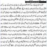 Democracy with lot of puncture #35PunctureAikHaqeeqat #35PunctureAikHaqeeqat http://t.co/qijZ70XEkQ