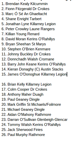 The Kerry team to play Cork in the Munster Senior Football Final is as follows. http://t.co/X6v2ISXY1n http://t.co/RrZcvFbO8I
