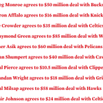 I look at the big men here and think Robin Lopez at $12-13 million would be pretty splendid. http://t.co/GxWcUmJ5zY http://t.co/jU9QGQvLVh