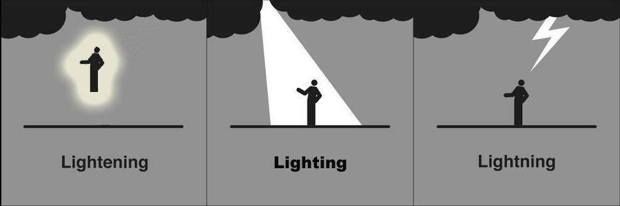 It's Lightning Safety Awareness Week. It's also Lightning Spelling Awareness Week. http://t.co/0GqcugHleB http://t.co/6PzLybJ593