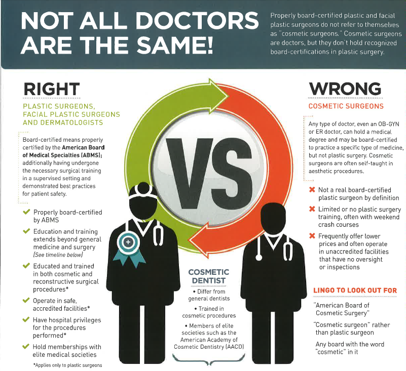 When it comes to plastic surgery, not all doctors are the same. credit: @NewBeauty #plasticsurgery http://t.co/Vs5B9dmmLO