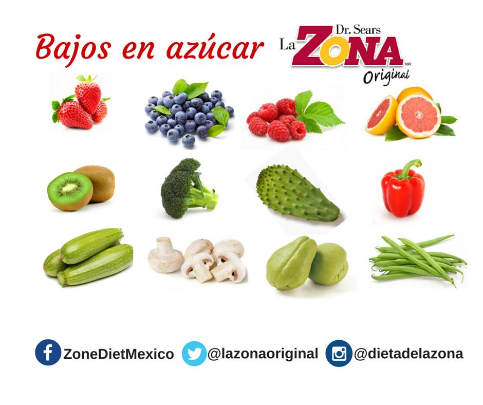 La Zona Dr. Sears MX (@lazonaoriginal) Influencer Profile