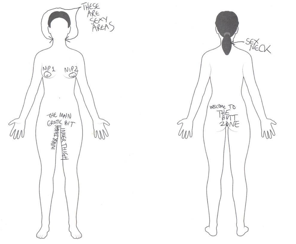 7 Forgotten Female Erogenous Zones