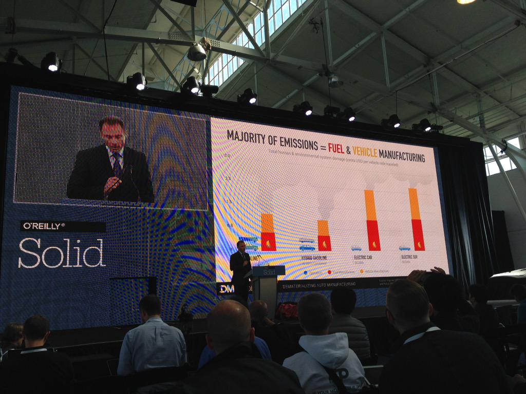 """""""A far greater percentage of a cars emissions comes from the vehicle manufacturing than the exhaust."""" #SolidCon http://t.co/5RUV6fgGWs"""