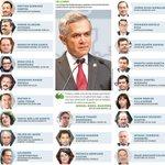 Mancera pide renuncia a su gabinete; anuncia evaluación. #DuroyalasCabezas con @ivonnemelgar por #ExcélsiorTv http://t.co/7LcZBYCDuh