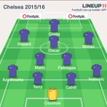Chelseas lineup next season with the Falcao signing is ridiculous ???? http://t.co/aWfI2opSNK