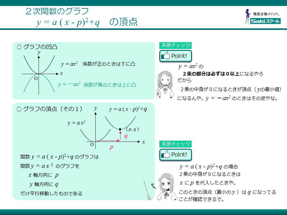 スエハラ先生に学ぶ数学I第1回 2次関数のグラフ(その1)スエハラスーパーゼミって一体何なんだよ!?#sakischoo