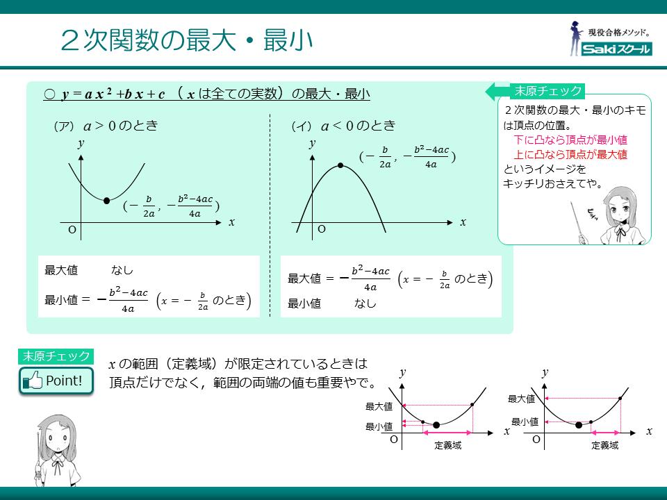 スエハラ先生に学ぶ数学I第3回 2次関数の最大・最小スエハラスーパーゼミって一体何なんだよ!?#sakischool 咲