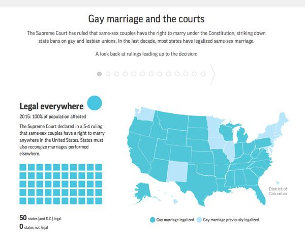 LEGALIZED: How #GayMarriage became legal throughout the U.S. http://t.co/DmdjDx94DI