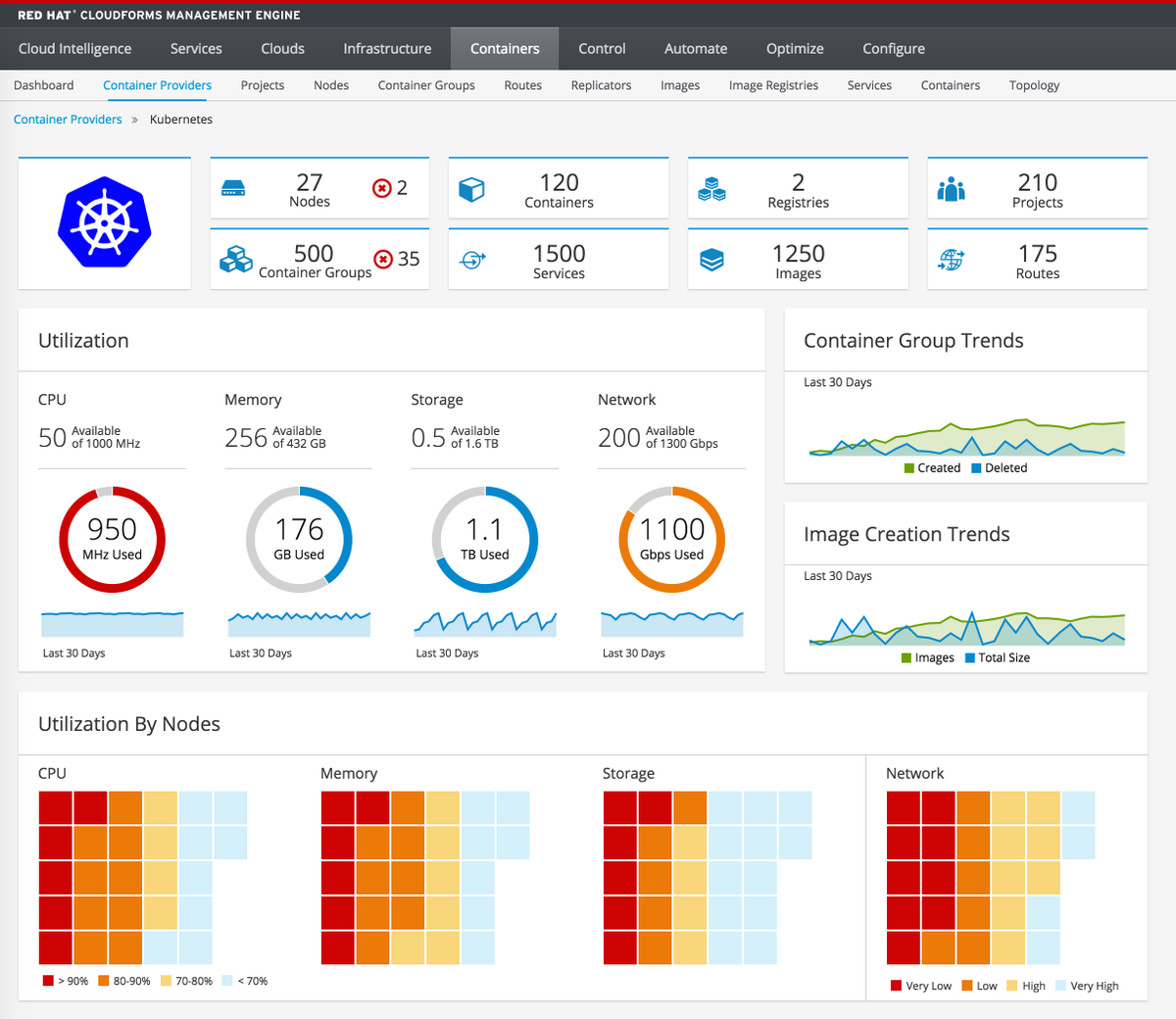 Here's a preview of Red Hat CloudForms managing side by side VMs and containers. Can your CMP do the same? http://t.co/ZTD7Cb2SUB