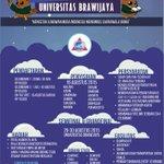 Siswa SMA seluruh Indonesia, jgn lewatkan event OLMIPA 2015. Daftarkan dirimu sekarang! @CLP_bercahaya    http://t.co/iRnpmhBU9J