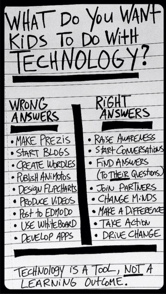 Keep this in the foreground of your mind.  When you're doing tech planning, which column are you in? #ISTE2015 http://t.co/0M3pw4RjgZ