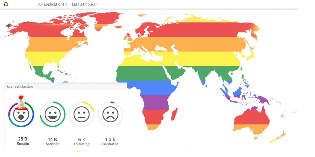 Well that's a first! View from the #Dynatrace User Experience Dashboards. #pride http://t.co/s6scdFSpvB