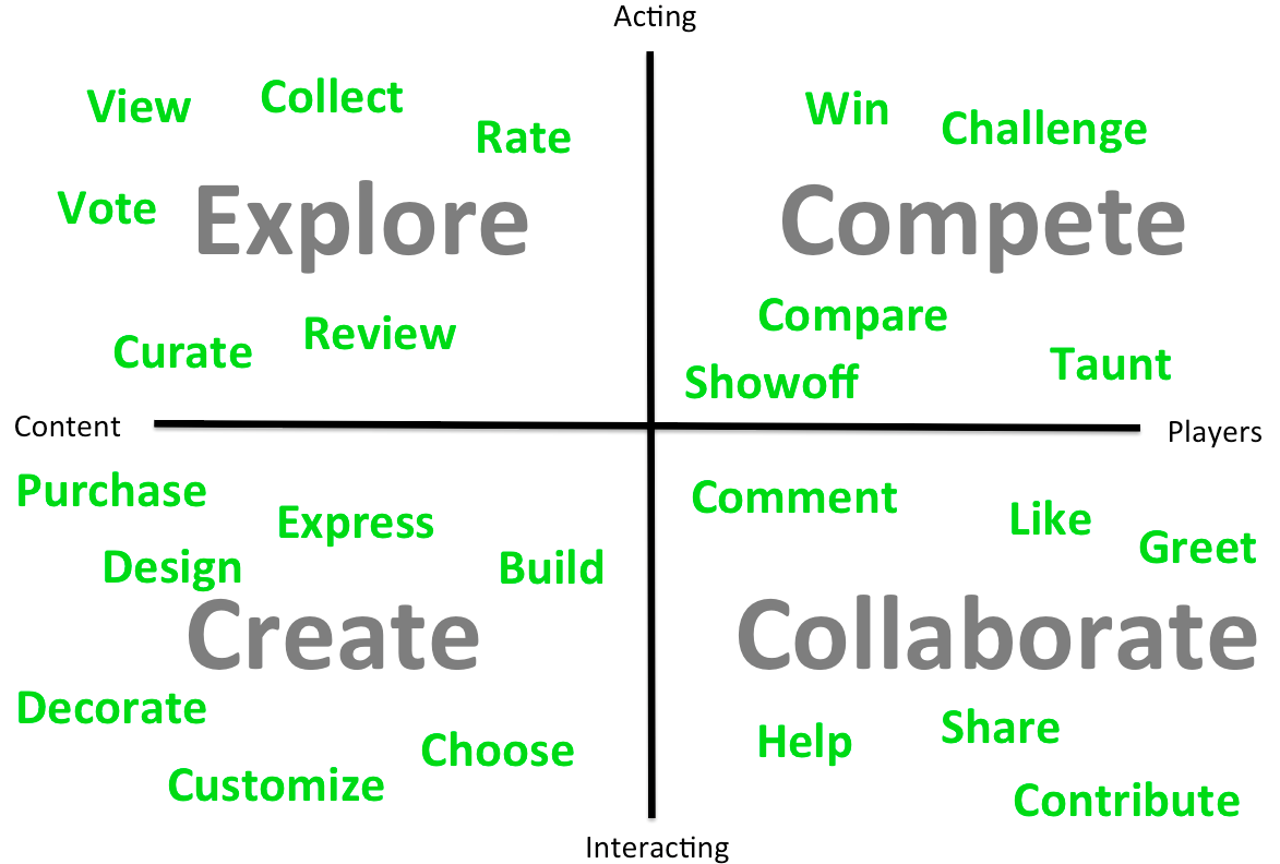 And @amyjokim's Social Action Matrix is superb http://t.co/HjgTerZh2z http://t.co/kwMhY6wchC I plan on using.... http://t.co/xclGvX8wzv