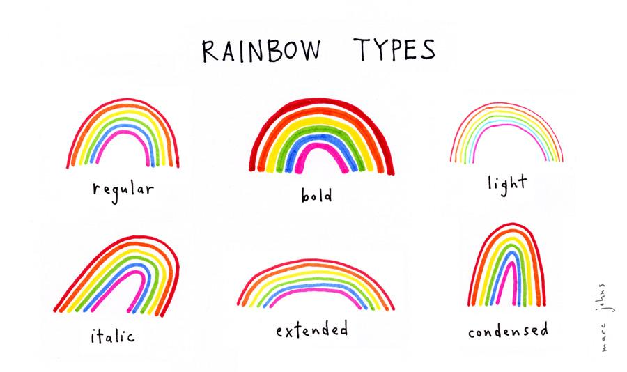 Rainbow Types:  (signed prints of this: http://t.co/NnU8h57ljw) http://t.co/cb5vTYMkPh