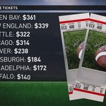 So far, the Buffalo Bills have the eighth-most expensive home opener tickets on @VIP_TIX (Buffalo-based site): @WGRZ http://t.co/zpKvDYHYjC