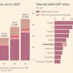 Meanwhile... Puerto Rico's debt problems explained. http://t.co/44tRoQbrLg http://t.co/2t7uU7bhs8