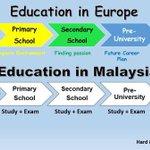 Beza antara sistem pendidikan Eropah dan sistem pendidikan Msia. http://t.co/rFxduLFmc4