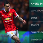 EXCLUSIVE: Angel Di Maria is the most talented player at Manchester United, says Marcos Rojo http://t.co/4rU8QnO4dj http://t.co/jQlAZ32yFT