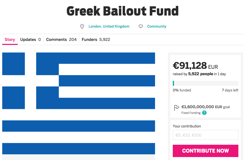 €92k down, €1.5999bn to go. Crowdfunding the Greek Bailout. https://t.co/b70fHTrogZ http://t.co/BDySPNLwd2