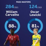 The pass masters ... #21UEURO http://t.co/vvkNL0GtVS