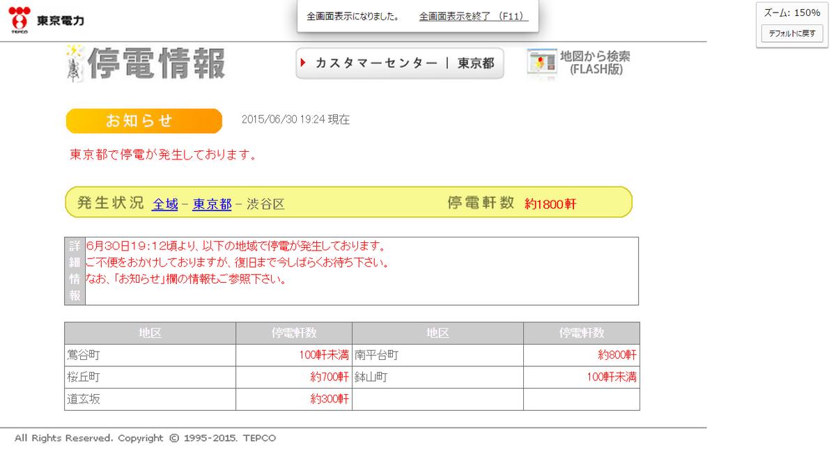 渋谷区で道玄坂周辺で停電が発生。約1800軒ほどに影響。20分ほど停電してた。月末最終営業日に勘弁してほしい・・・ http://t.co/MjlWToEZcY http://t.co/X165Q81nBQ