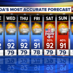 A fabulous looking 7 day forecast with a holiday weekend... worth sharing with friends, dont you think? http://t.co/V2rBHIBmqW